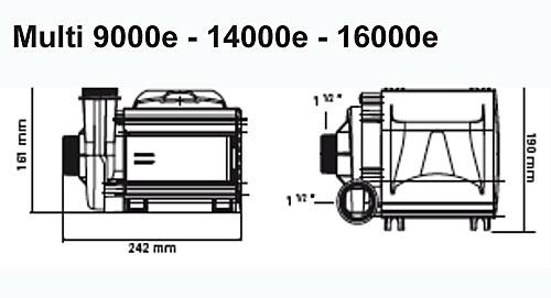 rozměry čerpadla multi e